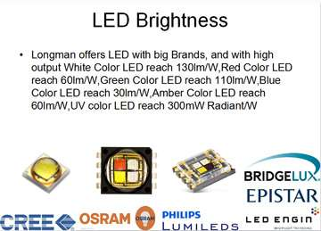 LED stage light brightness