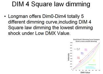 DIM4 square law dimming for stage lights: moving head, wall washers, led par light